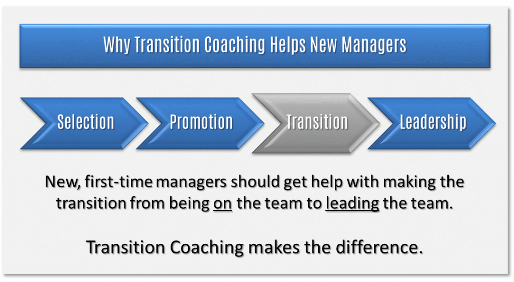 Transition-coaching